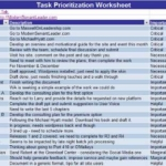 Task Prioritization and Time Management – John Maxwell Style