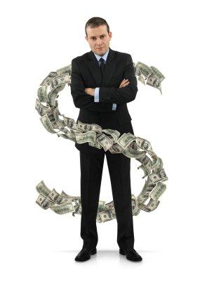 Comprehensive Return Investment
