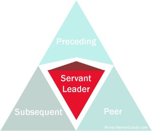 Servant Leader Logo - The Servant Leader, Heart of the Organization