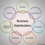 Do You Really Know Your Stakeholders?