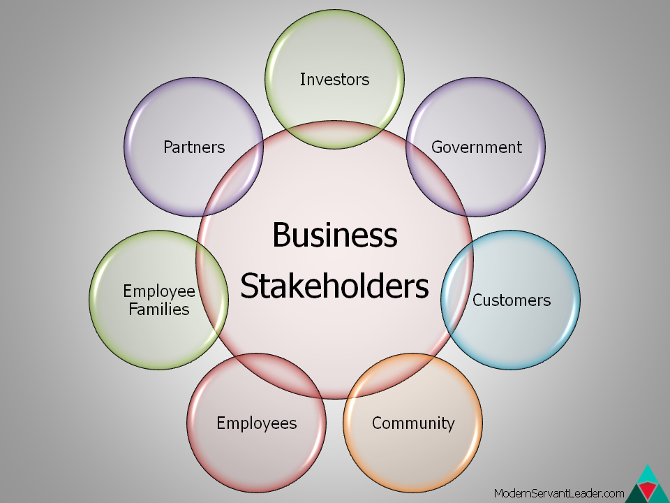 key stakeholders in a business business Guests & corporate clients key stakeholder feedback feedback from our guests and corporate clients suggests responsible business is an important issue and they demand evidence of our commitment.