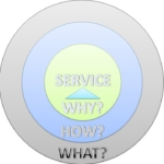 Service: Why the Why is so Powerful