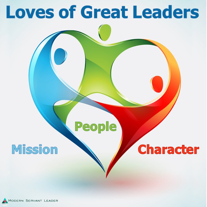 essential qualities of a good leader () youth resource () teaching youth to identify essential qualities of a leader (adapted from leadership 101: developing leadership skills for resilient youth.