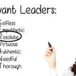 SERVANT Leaders are Resolute – Acronym Model